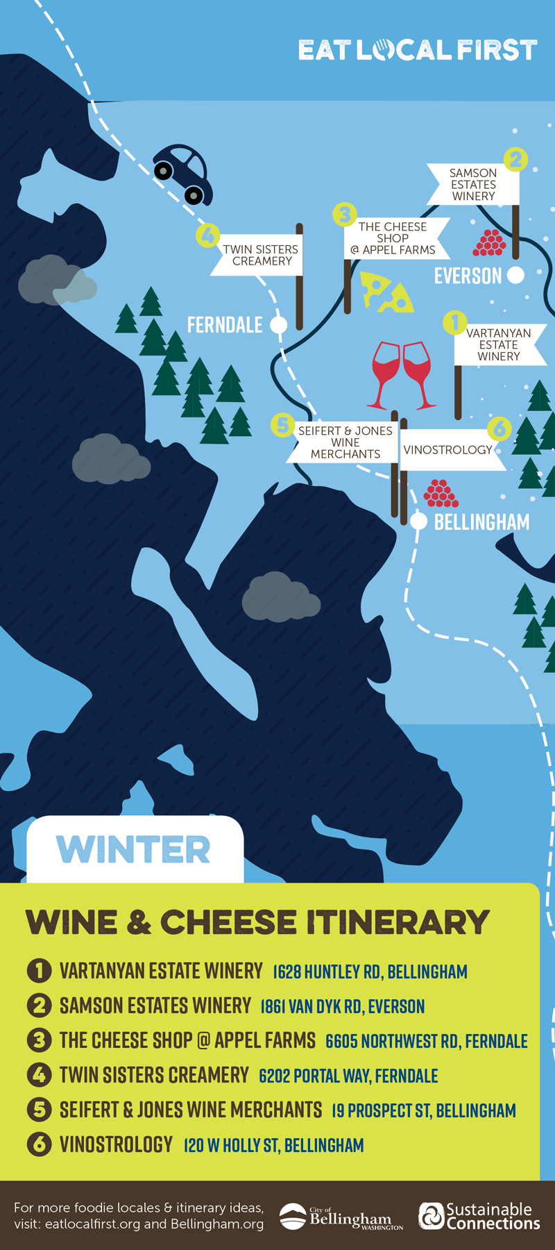 A winter Bellingham culinary adventure map